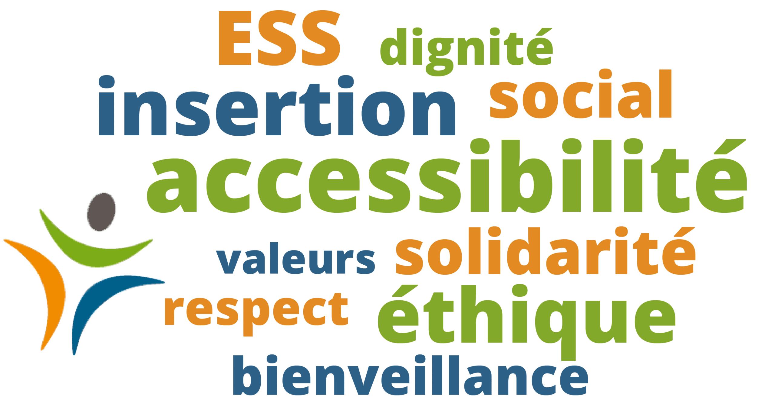 Nuage de mots: accessibilité, insertion, ESS, dignité, social, éthique, valeurs, respect, bienveillance